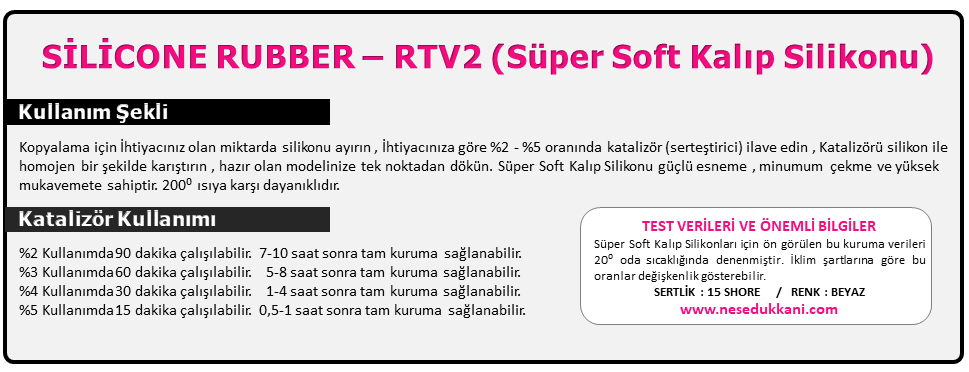 rtvrubber
